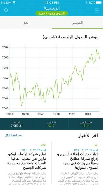 تحميل برنامج الاسهم السعوديه للايفون 2020 مجانا