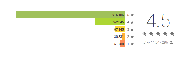 https://www.downloadsarab.com/wp-content/uploads/2017/10/%D8%A7%D9%84%D8%AA%D9%82%D8%A7%D8%B7-2.png